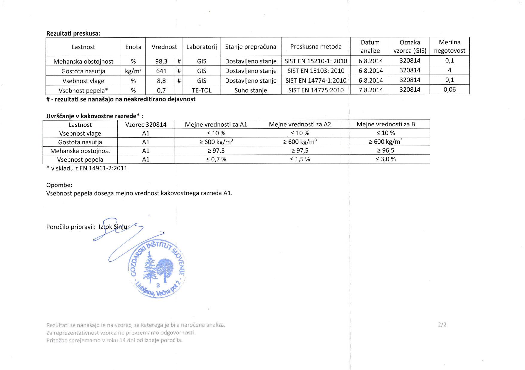 Peleti ustrezajo kakovostnemu razredu A1. Preizkus opravlja Gozdarski inštitut Slovenije, v skladu z EN 14961-2:2011